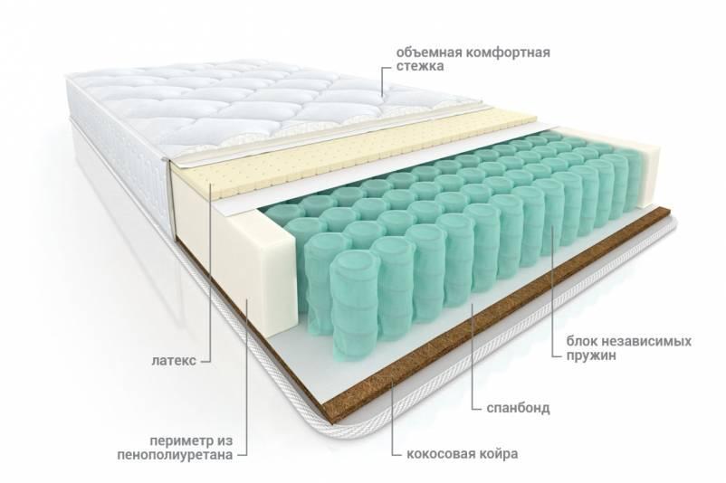 Купить матрас ортопедический краснодар где купить подставку под матрас